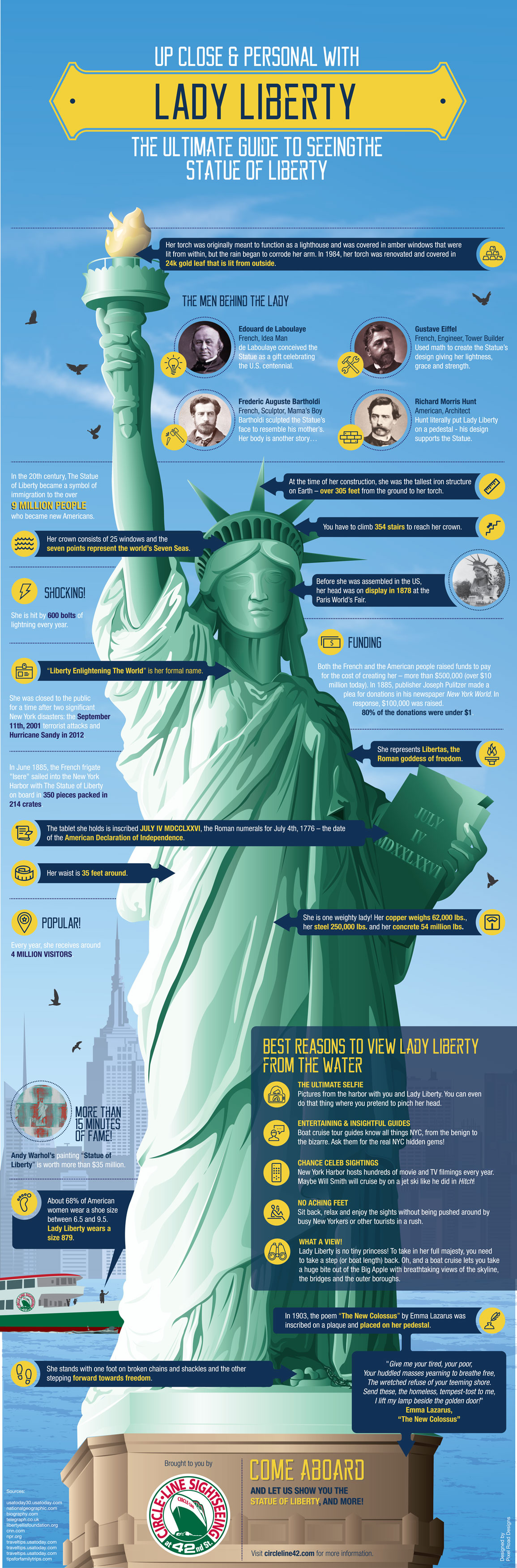 Best-Way-To-See-Statue-of-Liberty